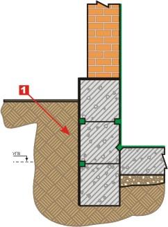 Пропорции жидкое гидроизоляция стекло раствор